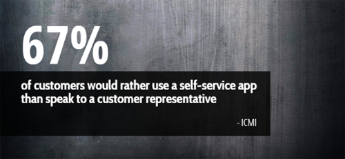 5 ways web automation improves online customer experience for Self magazine customer service
