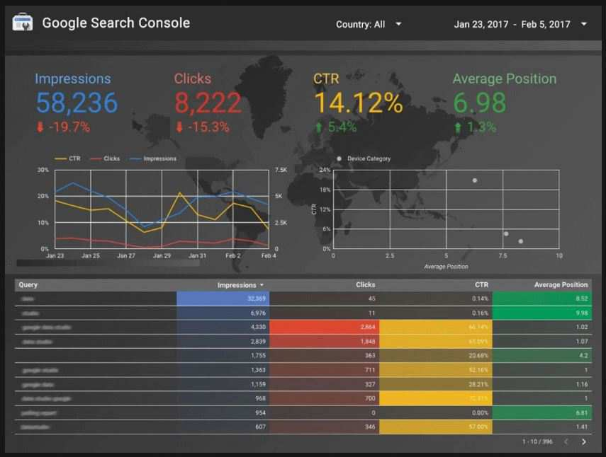 Google Data Studio Search Connector