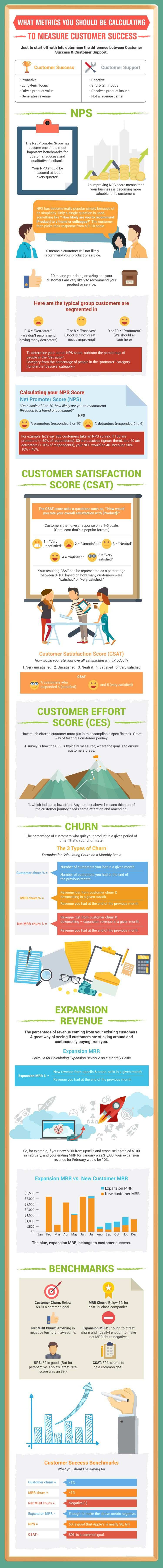 customer-success-metrics