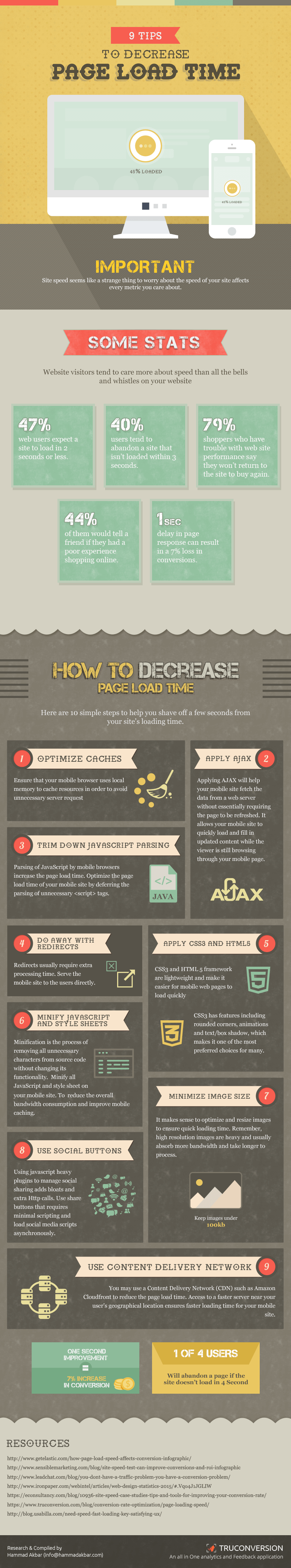 decrease-pageload-time
