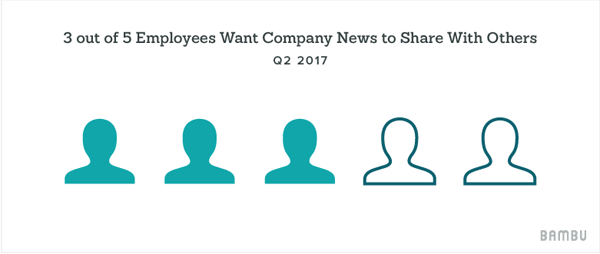 employees-want-company-news