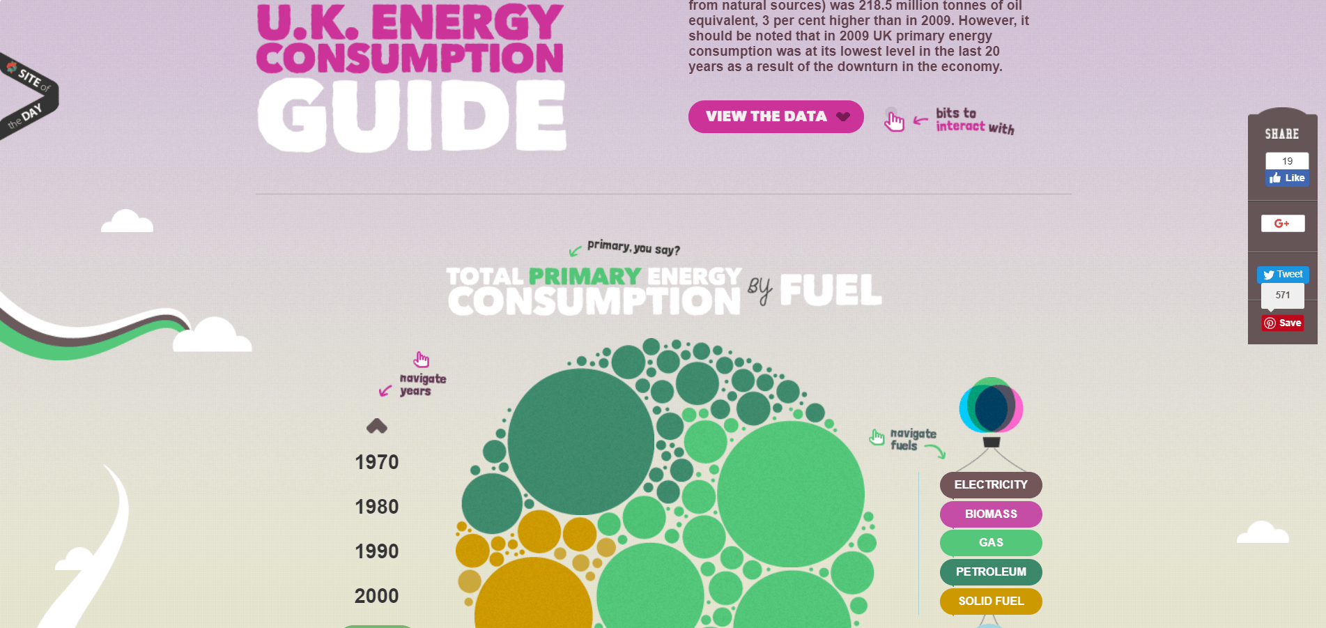 energy-consumption-guide