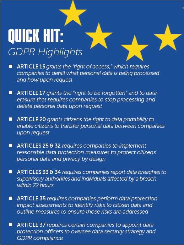 GDPR Hightlights
