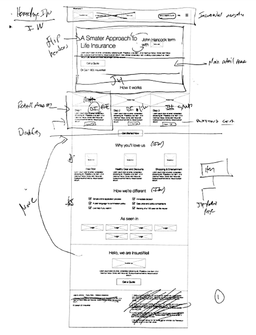 design your portfolio site like these It Project Coordinator Resume wireframe notes 1